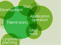 Solution to encourage the use of patent search